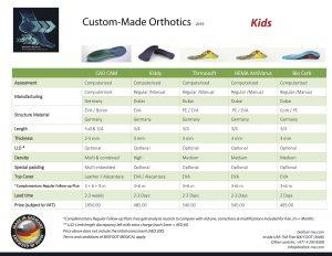 2019 Custom Made Orthotics Side By Side2